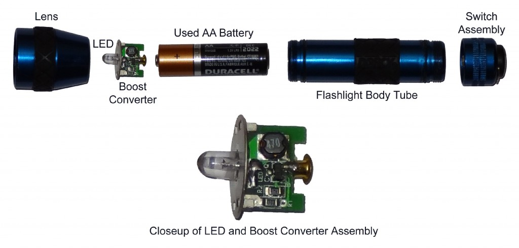 disassembled and labelled single cell LED flash light with boost converter